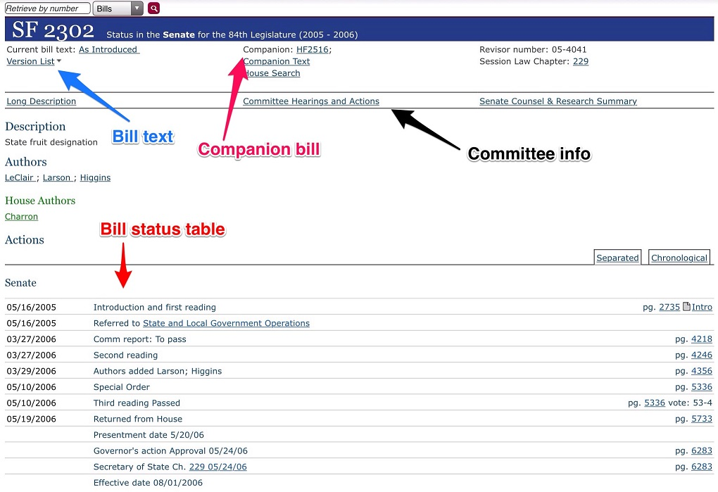 Screenshot showing the Bill Status Table